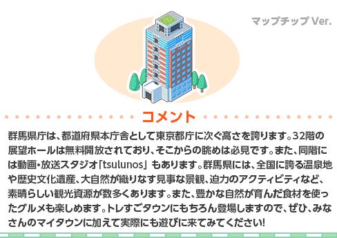 群馬県庁は、都道府県本庁舎として東京都庁に次ぐ高さを誇ります。32階の展望ホールは無料開放されており、そこからの眺めは必見です。また、同階には動画・放送スタジオ「tsulunos」 もあります。群馬県には、全国に誇る温泉地や歴史文化遺産、大自然が織りなす見事な景観、迫力のアクティビティなど、素晴らしい観光資源が数多くあります。また、豊かな自然が育んだ食材を使ったグルメも楽しめます。トレすごタウンにもちろん登場しますので、ぜひ、みなさんのマイタウンに加えて実際にも遊びに来てみてください!